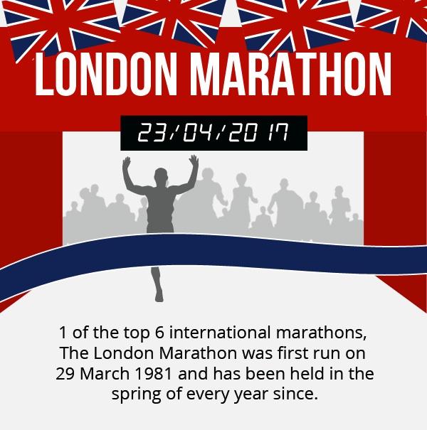 Good luck in the London Marathon