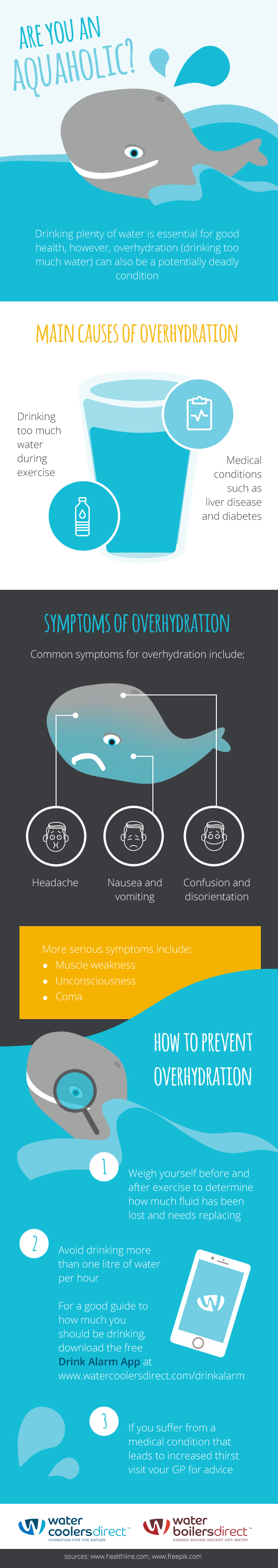 Overhydration Symptoms And Prevention  Water Boilers. New York Hair Transplant Cost. Southwest University Online Track It Online. Debt Settlement Company Kia Dealers In Arizona. International Product Supply. Schools That Offer Occupational Therapy Assistant Programs. Jeep Dealer In Los Angeles Crown Front Teeth. Best Movie Stream Sites Lsu School Of Nursing. Security Companies Atlanta Ga